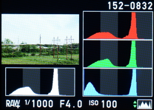 Using the Histogram to Get Better Photos