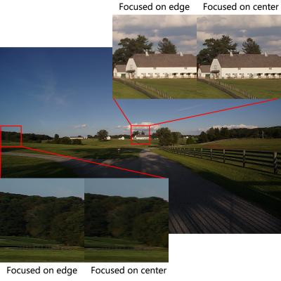 Field Curvature with Lens Turbo