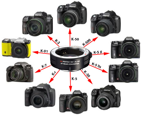 New Firmware Adds Support  for Pentax Teleconverter