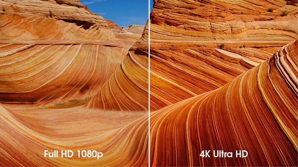 Pros and Cons of 4K Camera Options