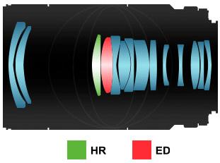 Samyang 100mm Macro Optical Formula