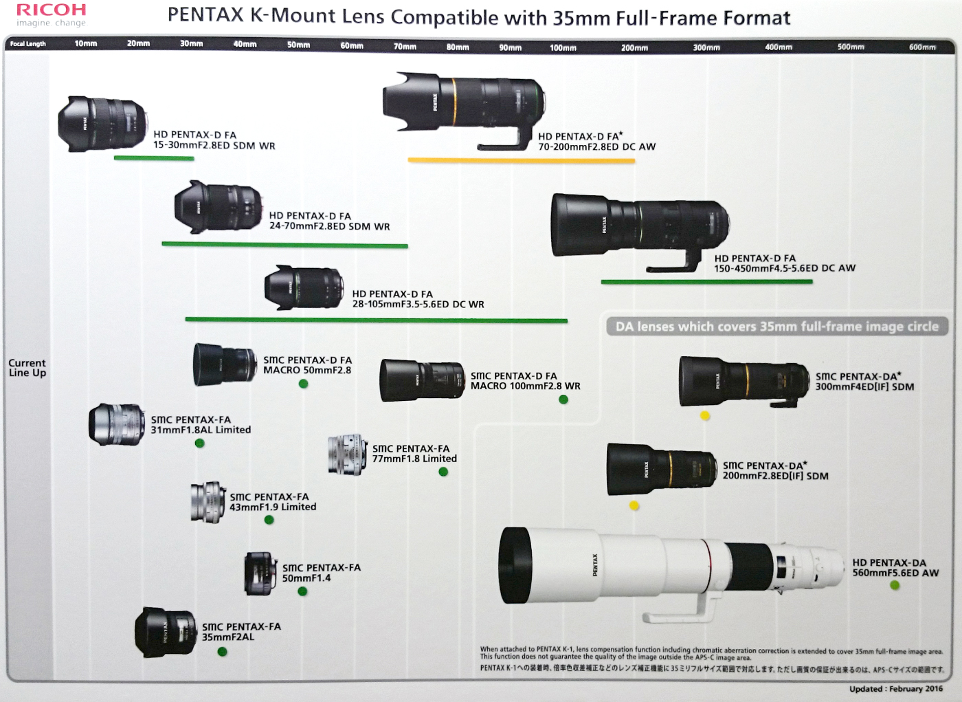 Pentax-DA 560mm F5.6 ED AW Review - Full Frame Compatibility ...