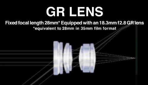 GR Lens