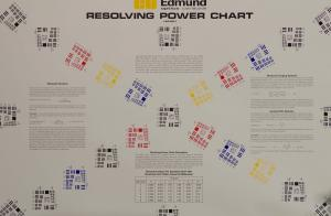 Edmund resolving power chart