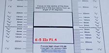 K-5 IIs F1.4