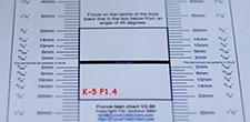 K5 F1.4