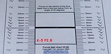 K-5 2.8