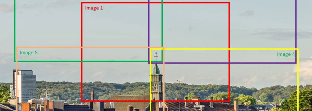 How to Check Your Lens for Decentering