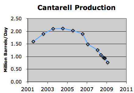 Name:  cantarell200901.png