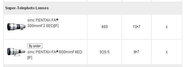 Name:  fa600.jpg Views: 1104 Size:  15.4 KB