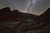 Himalayan village under the stars
